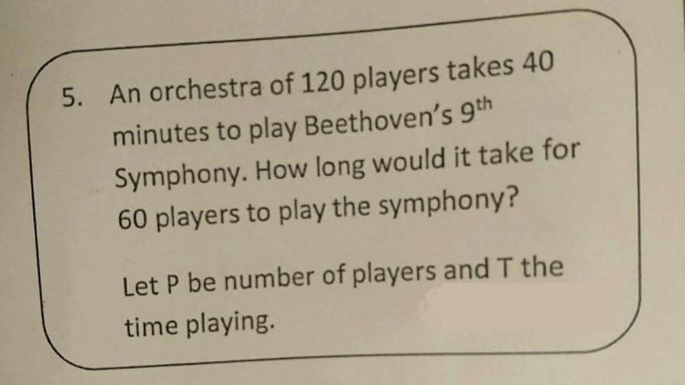 Image result for an orchestra of 120 players