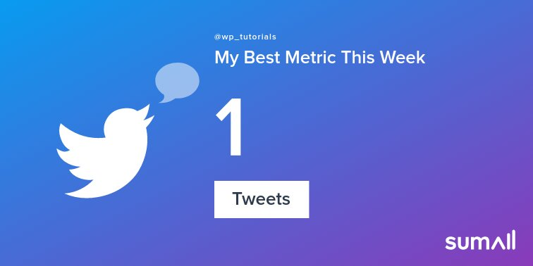 test Twitter Media - My week on Twitter 🎉: 1 Tweet. See yours with https://t.co/iUEhFQI5KM https://t.co/KrdGxMyKrX