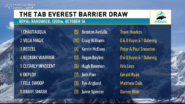 everest barrier draw - 640×360