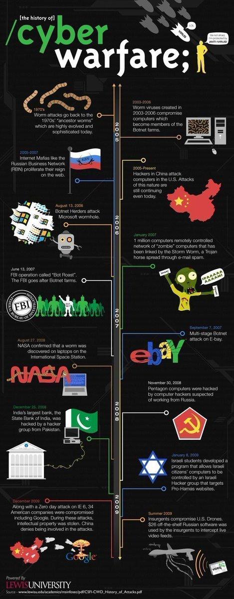 History of #CyberWarfare  #Cybersecurity #Cybercrime #Firewall #Hackers #Ransomware #infosec #DataSec #IoT #StartUp #BigData #Infographics<br>http://pic.twitter.com/vusozGWj5U