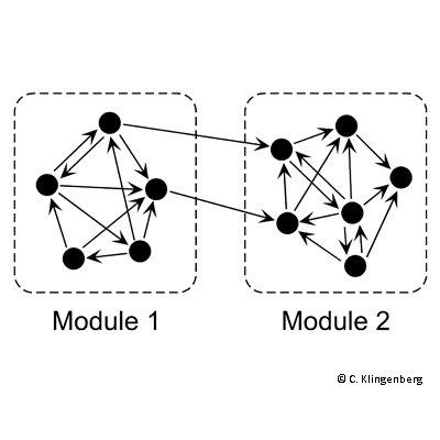 #TScourses Integration &amp; Modularity w/ #GeometricMorphometrics!  benefit from early bird registration w/reduced fees  http://www. transmittingscience.org/courses/geomet ric-morphometrics/integration-modularity-geometric-morphometrics/ &nbsp; … <br>http://pic.twitter.com/aBgrgbwzrF