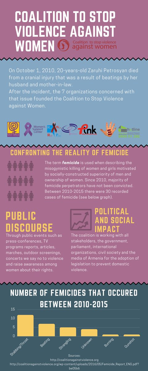 impacts of media violence on violence against women In other words, social media is more symptom than disease: a 2013 report from the world health organization called violence against women a global health problem of epidemic proportion, from.