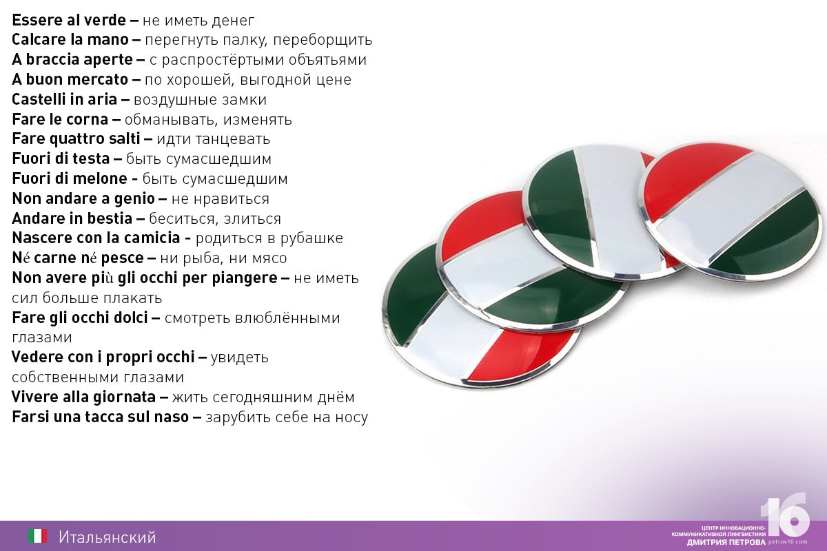 Диалоги знакомства на итальянском языке