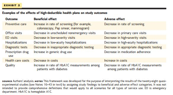 Jeremiah Schuur Md On Twitter Hdhps Reduce Both Low And High