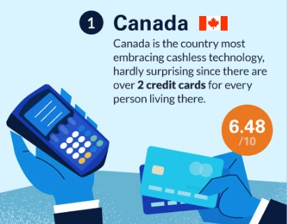#payment trends: Canada leads cashless economy https://t.co/oIXOmnJc8u #mobilepayments #cashless #ecommerce https://t.co/HLG46qynFF