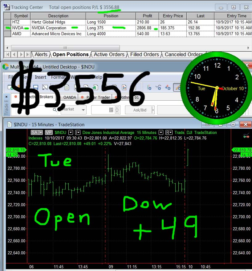 Trader Bob On Twitter At Usamolonlabe Posted Daily Web Site Https