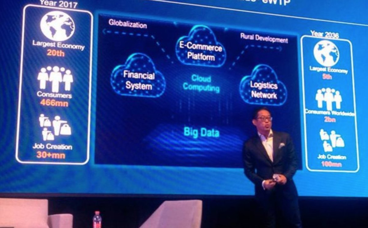 El futuro del #ecommerce  en #Mexico 🇲🇽 con #China @AlibabaGroup  #business #economy https://t.co/KrqLq6xYCx https://t.co/JaQzQsOrwR
