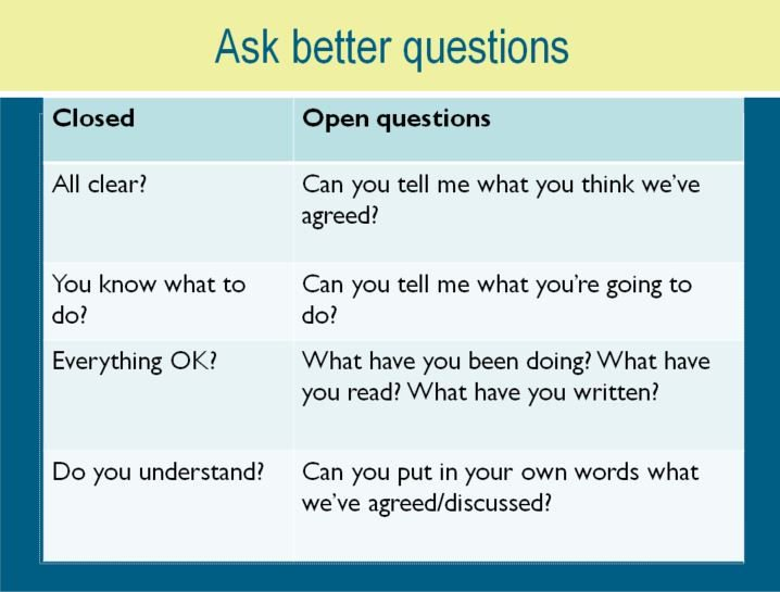 hugh kearns on twitter supervisors want better answers to your questions ask better questions phd supervisor workshop uowresearch ecrchat