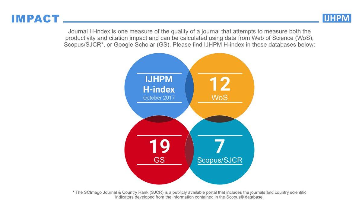 IJHPM Journal Metrics Impact (IJHPM H-index in Web of Science, Scopus/SJCR, and Google Scholar) #IJHPM  #Scopus #WoS #GoogleScholar #hindex <br>http://pic.twitter.com/qqQQ0qH1tA