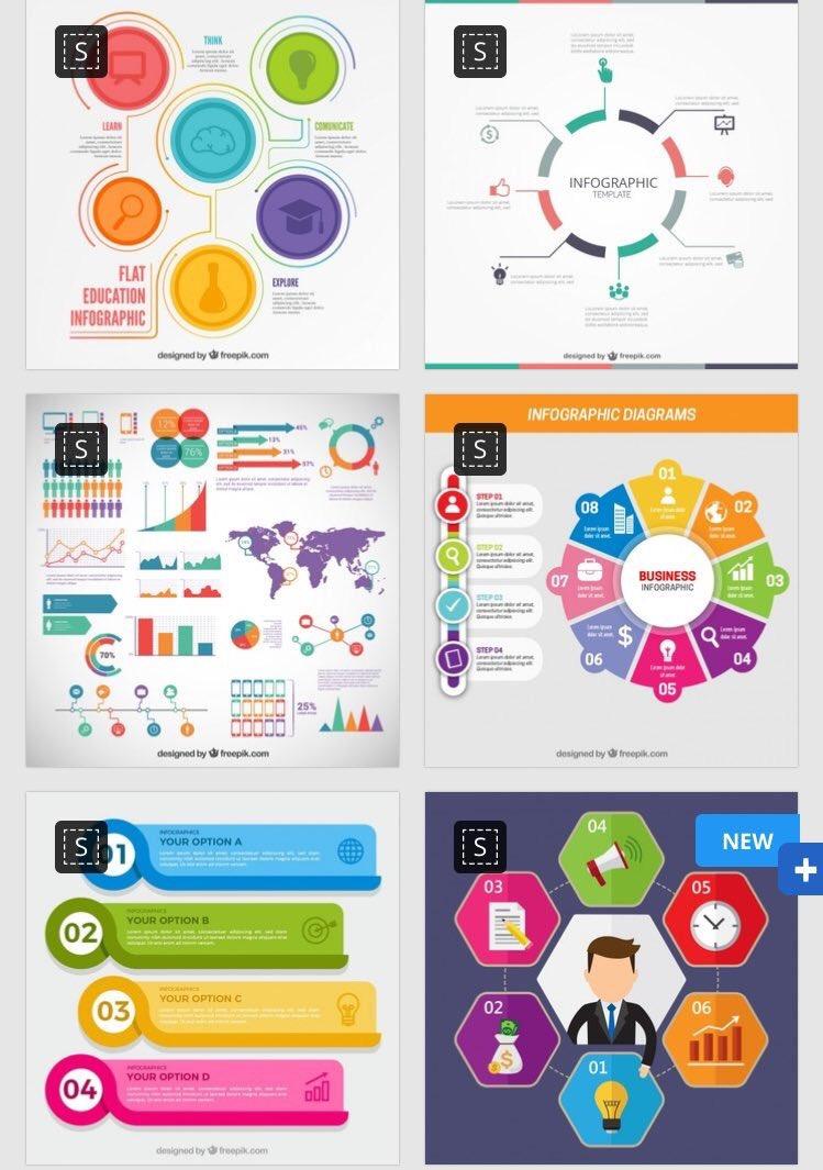 انفوجرافيك مواقع التواصل