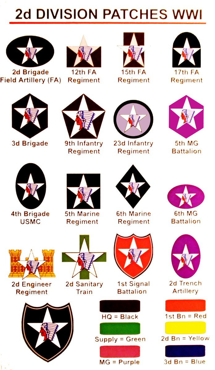 Us Army On Twitter 2infdivs Patch Is One Of The Most