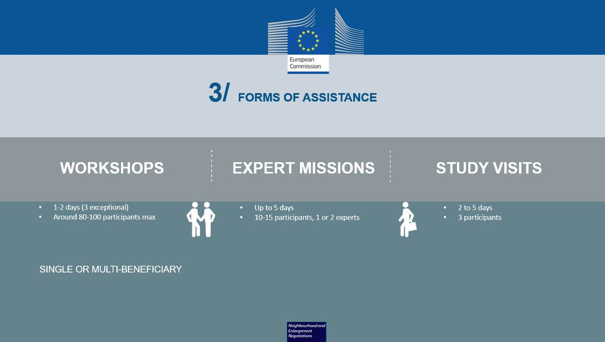 What is #EUTaiex about? How can it help beneficiaries  <br>http://pic.twitter.com/97tUu5GHK2