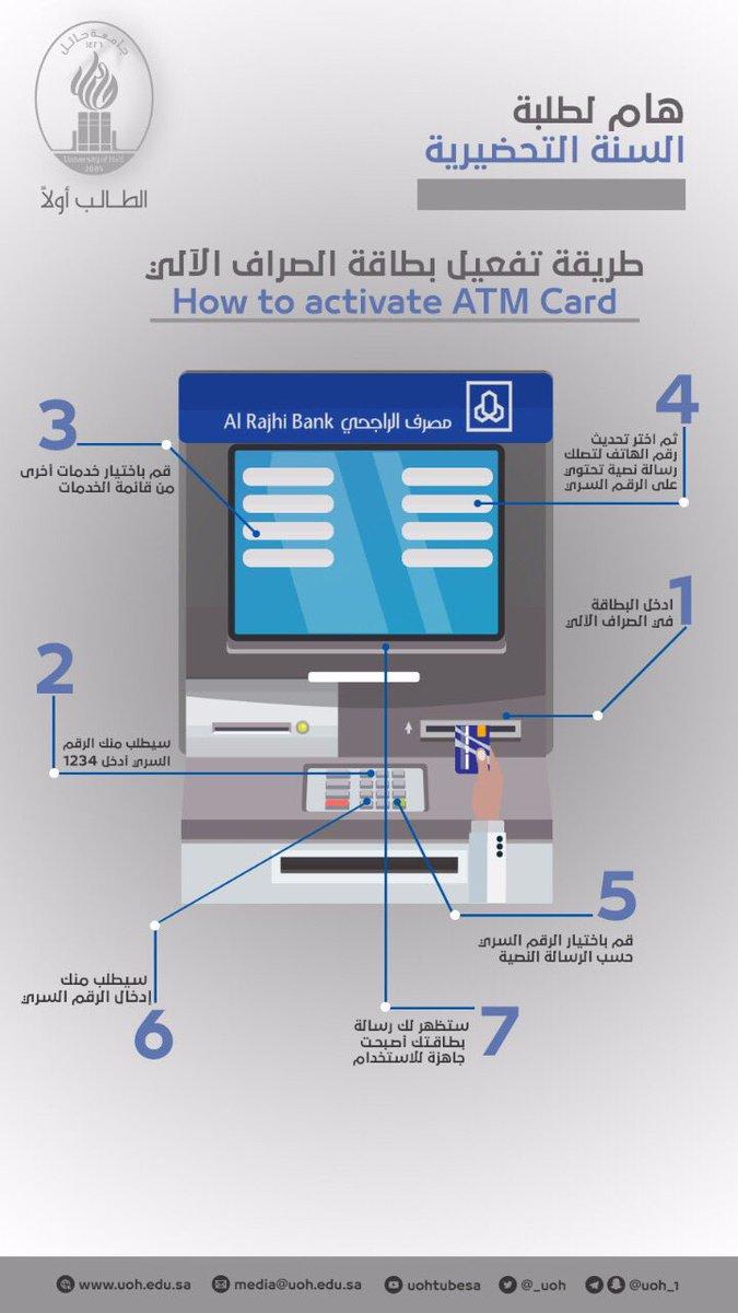 تفعيل بطاقة صراف الراجحي