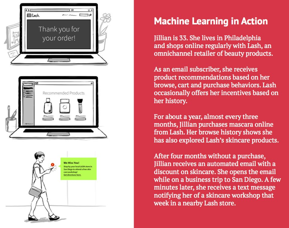 The Promise of #MachineLearning for #eCommerce #Marketing #AI #ML #Digital #Martech #tech #retailtech #DL #mobile  http:// blog.bronto.com/commercemarket ing/promise-machine-learning-commerce-marketing/ &nbsp; … <br>http://pic.twitter.com/pGtMhOPgM2