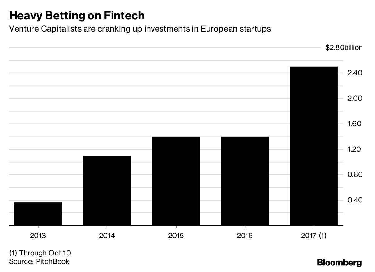 European #Banks Will Have to Share Data With Their Rivals #PSD2 #fintech #VC #defstar5 #makeyourownlane #mpgvip  https://www. bloomberg.com/news/articles/ 2017-10-23/european-banks-will-have-to-share-data-with-their-rivals &nbsp; … <br>http://pic.twitter.com/e9DpjoghLw