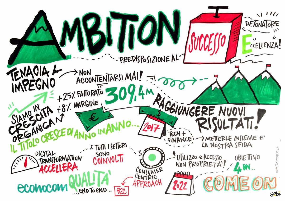 AmbitiON! #graphicrecording @Econocom_IT #meeting #comeon #onpeople #thefutureision #milano<br>http://pic.twitter.com/vl9s6QGTRF
