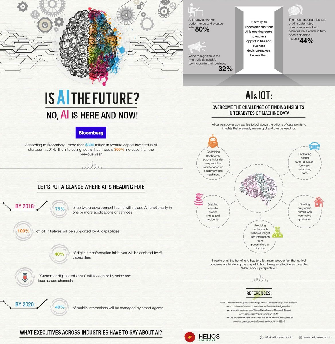 Impact of #AI on the #Business World [Infographic]   http:// blog.heliossolutions.in.convey.pro/l/R4G7w7x  &nbsp;   by @Helios_Solution #ML #DL #BigData... by #pierrepinna<br>http://pic.twitter.com/3goVlO9Zki
