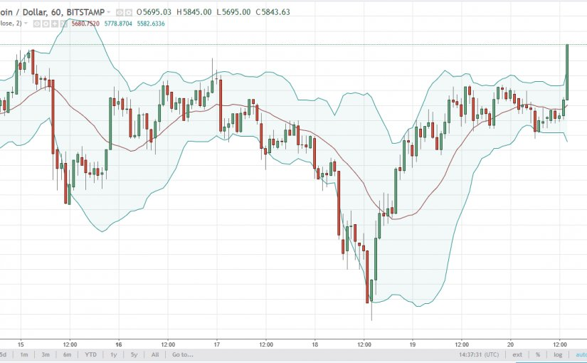 Today&#39;s #bitcoin price technical analysis against #USD &amp; #JPY  http:// ow.ly/snXY30g3Z1F  &nbsp;   #newsbtc #cryptocurrency #trading #investment<br>http://pic.twitter.com/okbDKiCZuv