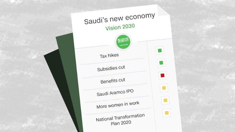 Saudi Arabia wants foreign help with its economic overhaul plan https://t.co/5SqmGegqmC