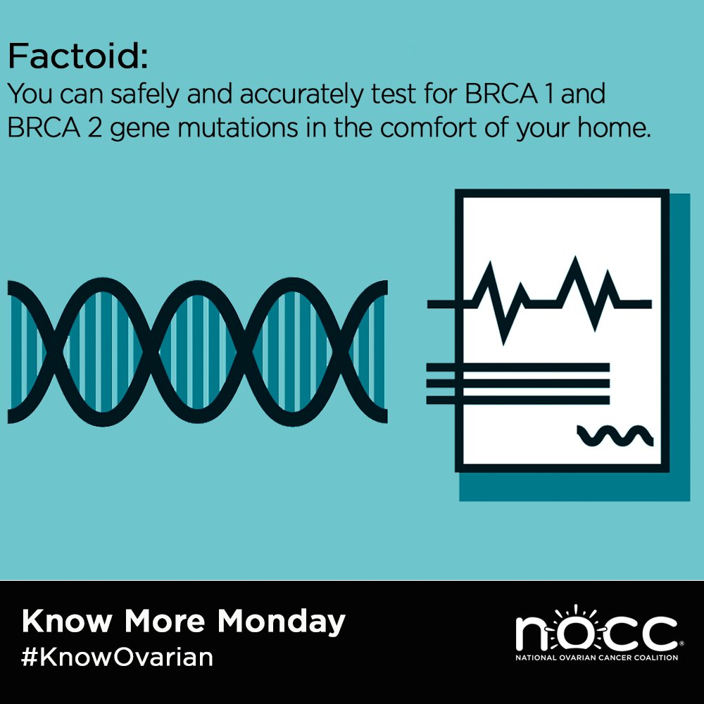 National Ovarian Cancer Coalition On Twitter Did You Know There Are At Home Kits That Allow You To Accurately Test For The Brca Gene Mutations Knowmoremonday Knowovarian Https T Co Bstxgvmj1f