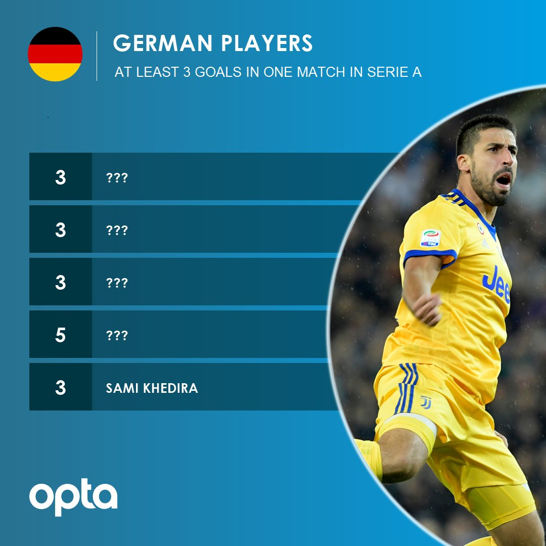 ? - Which 4 Germans apart from @SamiKhedira have scored at least 3 goa...