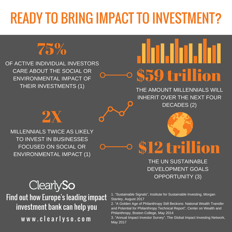Ready to bring #impact to investment? Find out how we can help you at  http://www. clearlyso.com  &nbsp;   #impinv #esg<br>http://pic.twitter.com/FRPdIN93Re