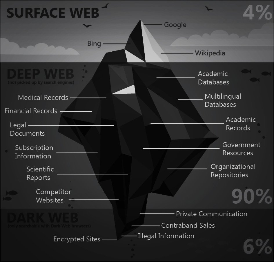 Guide darknet гирда tor browser по русски hydra