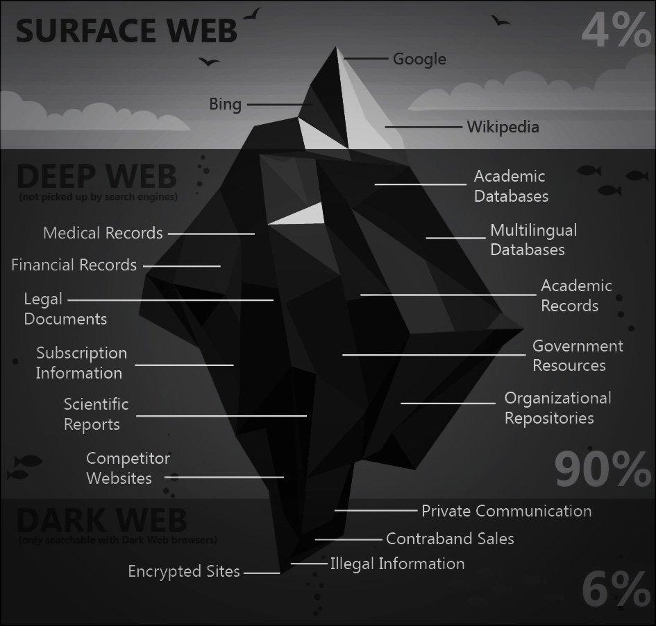 Информация о даркнет гирда tor browser en us гидра