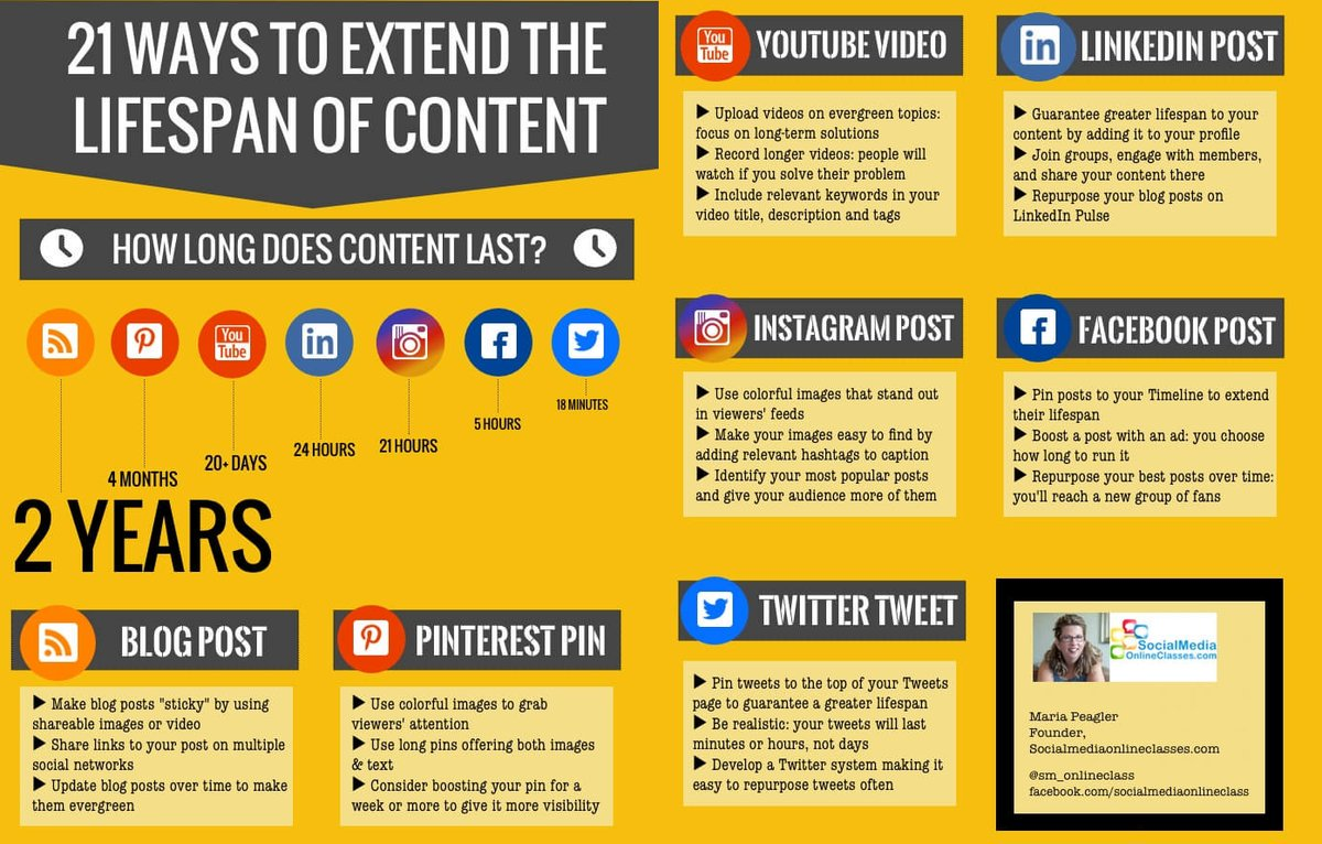 How long does your content last? Here are 21 ways to extend the lifespan of your content:   #contentmarketing #contentstrategy <br>http://pic.twitter.com/qzAITCyjcL