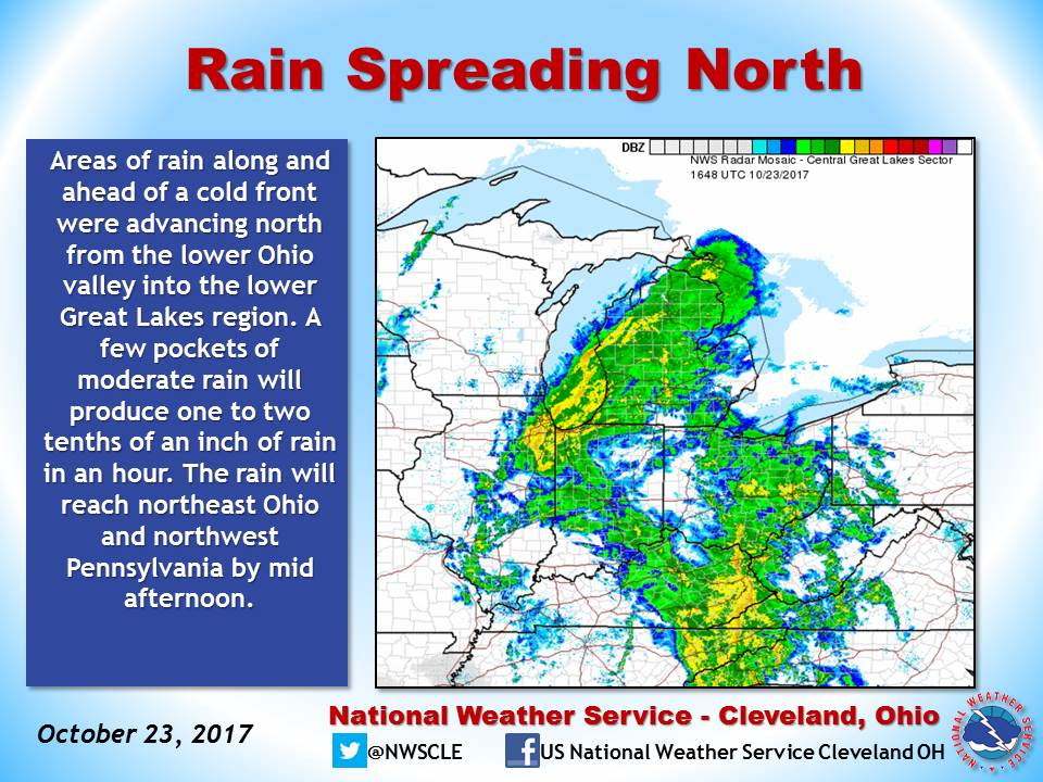 NWS Cleveland On Twitter Early Monday Afternoon Radar Update - Northeast radar mosaic