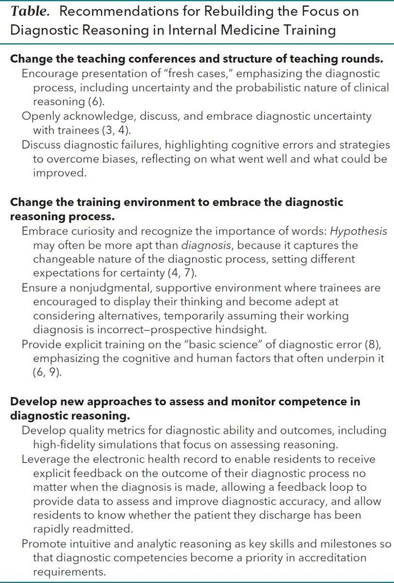 Diagnostic Reasoning: An Endangered Competency in Internal Medicine Training l  http:// annals.org/aim/article/26 53703/diagnostic-reasoning-endangered-competency-internal-medicine-training &nbsp; …  via @PA_Maday #meded #hcldr #hcsm <br>http://pic.twitter.com/MuIZclgrd9