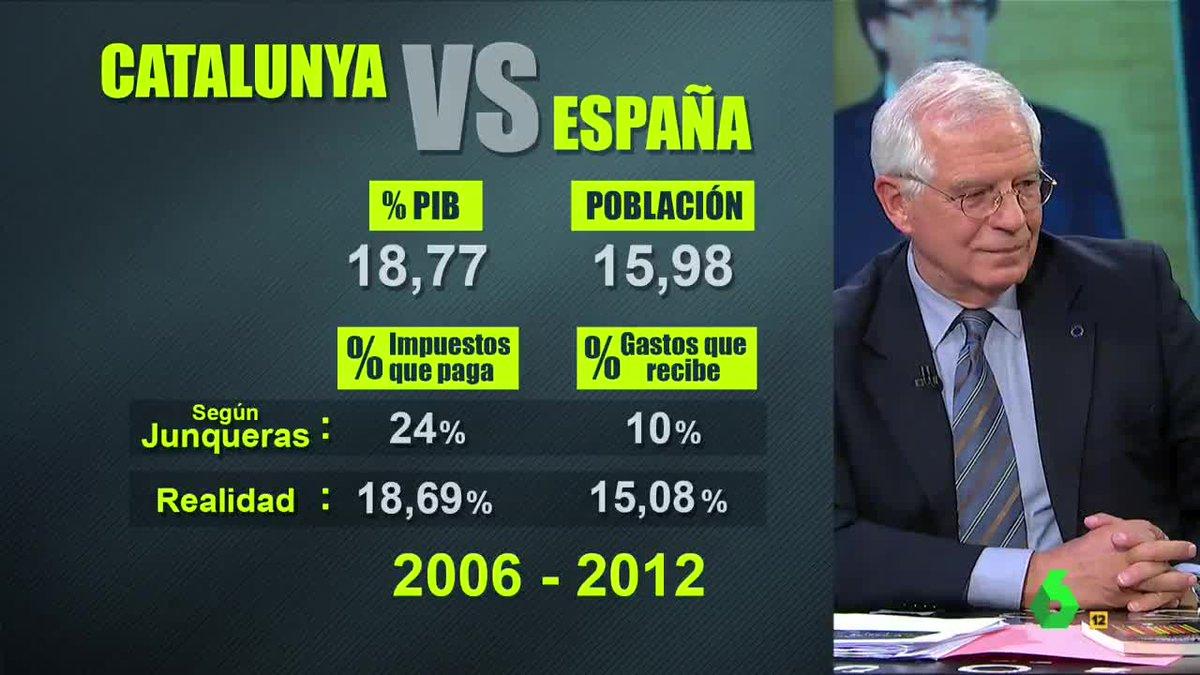 🔴 @conjosepborrell explica este cuadro económico #elintermedioBorrell...