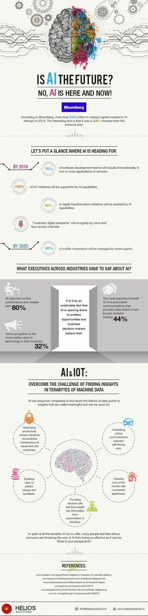 Is #AI the future?  [@Prashant_1722] MT #MachineLearning #DeepLearning #BigData #IoT #IIoT #Industry40 #SmartCity #fintech #CyberSecurity <br>http://pic.twitter.com/3JA0skcYE1