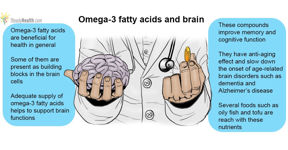 RT Omega 3 has been shown to protect our brains and improve #memory and concentration ➡ https://t.co/NcuIJrjzgr https://t.co/CfRRTIr10y #…