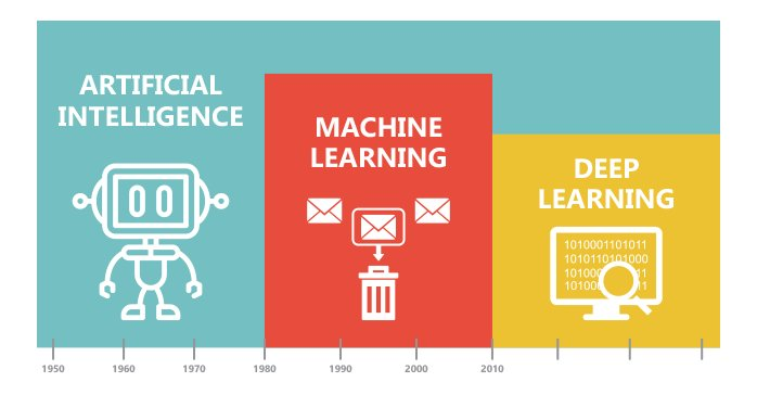 The definitive guide to #machinelearning for #marketing in 2017 #AI #DeepLearning #BigData #ML #DL #martech #tech  https://www. leadagency.com.au/definitive-gui de-machine-learning-marketers-2017/ &nbsp; … <br>http://pic.twitter.com/hKSZpqBWWw