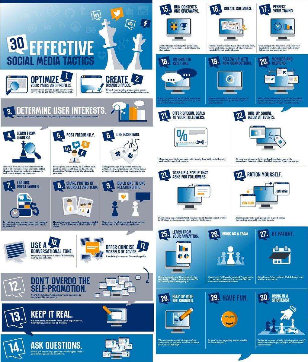 #Socialmedia tactics #DigitalMarketing #SEO #Internetmarketing #Mpgvip #defstar5 #makeyourownlane #Growthhacking #OnlineMarketing #Abhiseo<br>http://pic.twitter.com/LDrobnvbde