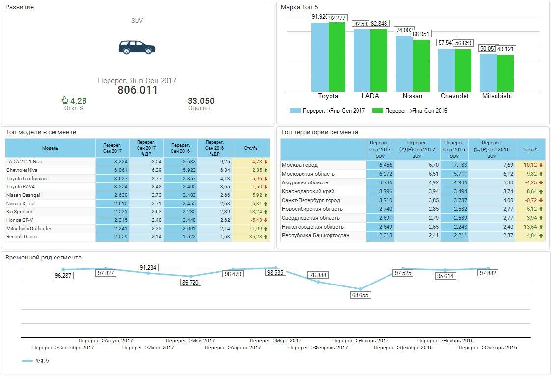 Какими инструментами торгуют на рынке бинарных опционов