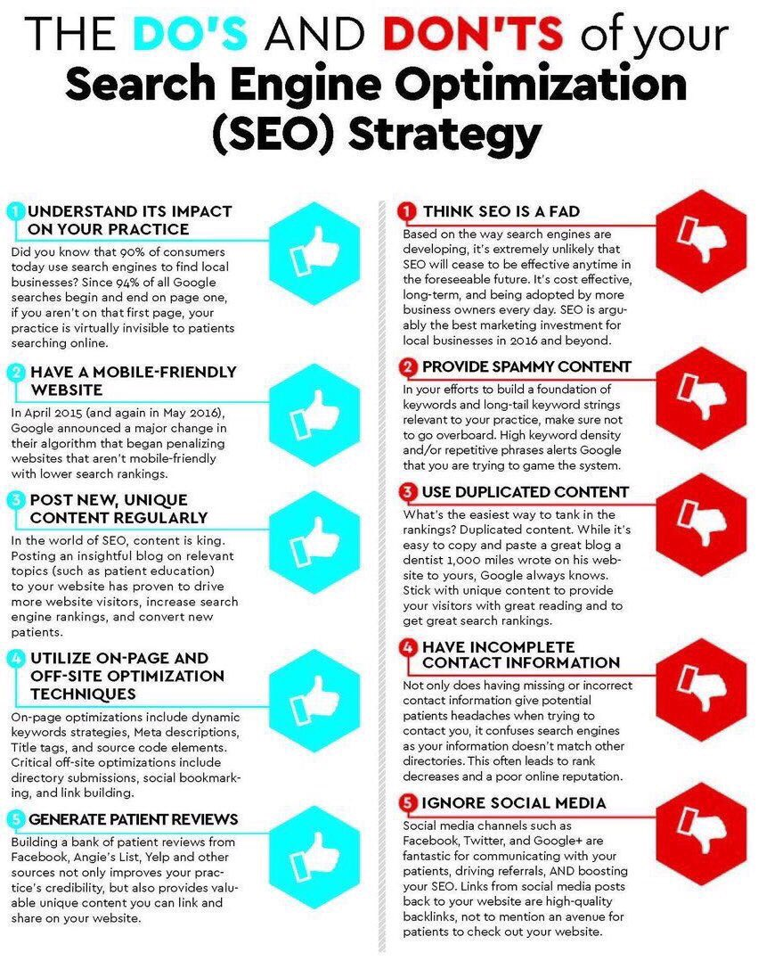#GrowthHacking Do&#39;s and Don&#39;ts of #SEO Strategy #digitalmarketing #contentmarketing #defstar5 #mpgvip #blogging #makeyourownlane #AI #ML <br>http://pic.twitter.com/RCEWxIfBpG