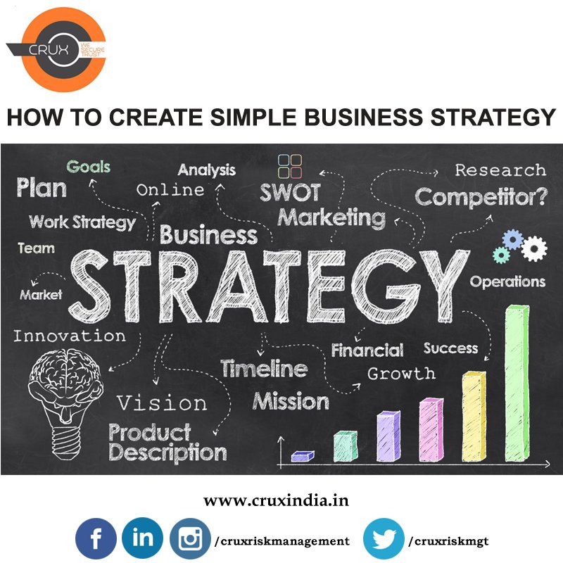 HOW TO CREATE SIMPLE BUSINESS STRATEGY   https://www. jcount.com/how-to-create- simple-business-strategy/ &nbsp; …  #businessstrategy #businessgrowth #cruxriskmanagement  #startups #business<br>http://pic.twitter.com/wjGExK8DfA