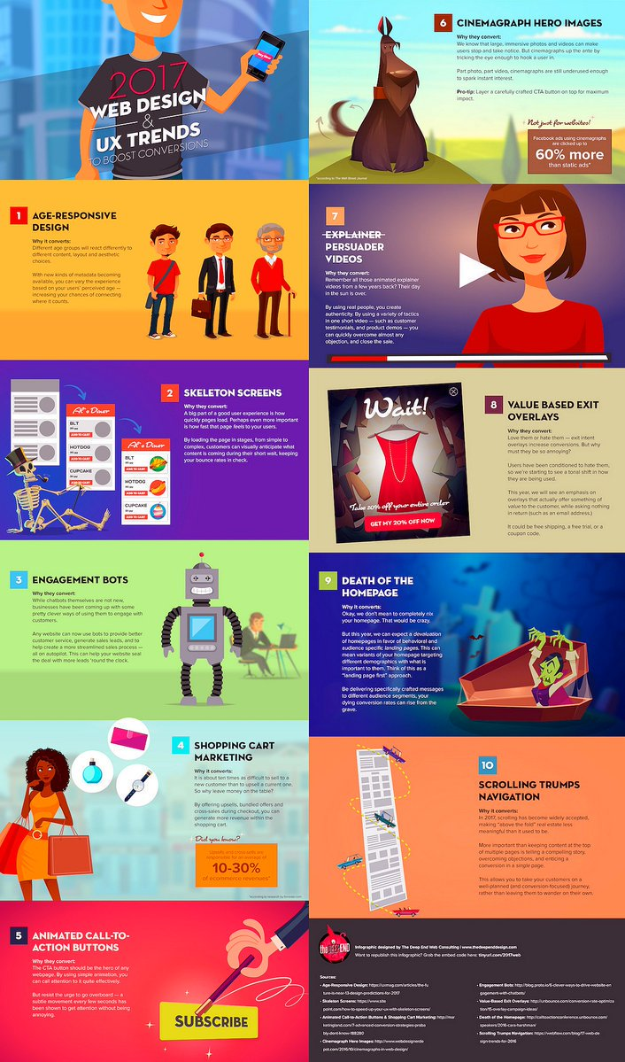 Web Design &amp; UX Trends to Boost Your Conversions in 2017 [Infographic]  #DigitalMarketing #WebDesign #UX #CRO #GrowthHacking<br>http://pic.twitter.com/ZKpkwq27eQ