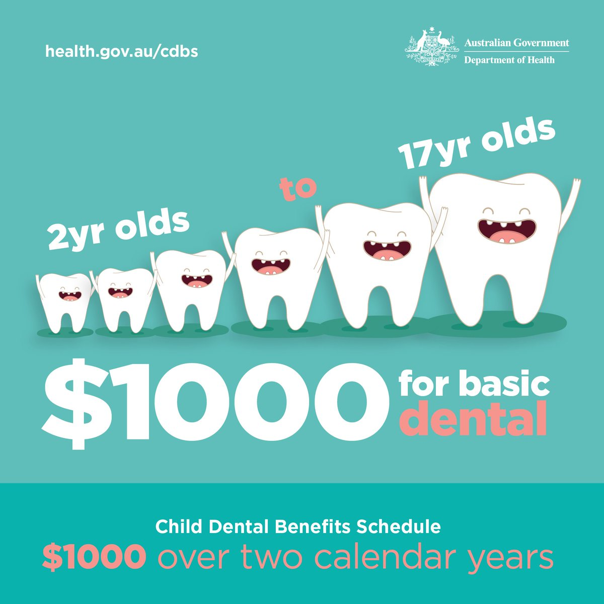 Australian Government Department of Health on Twitter:
