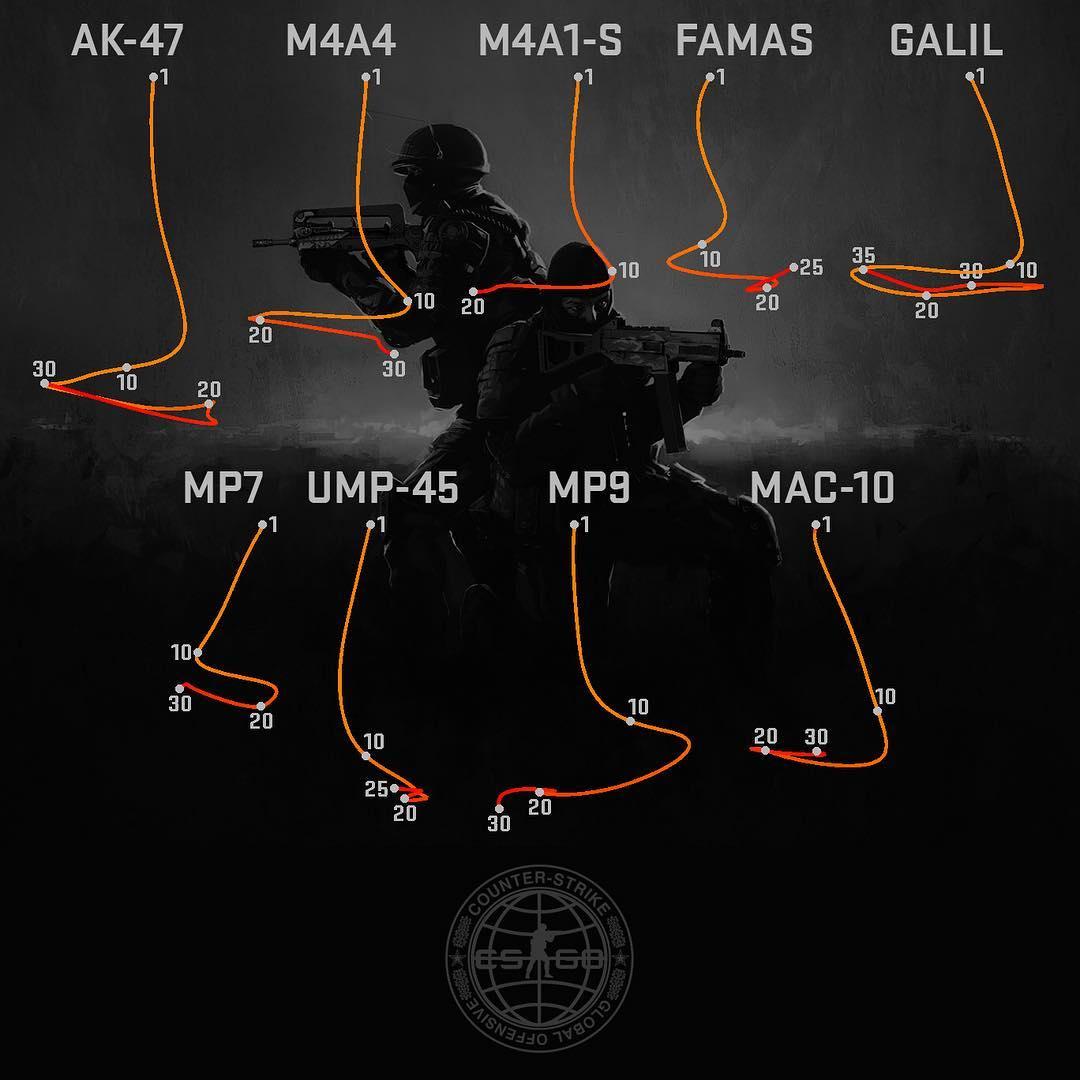 cs go m4a1 spray pattern