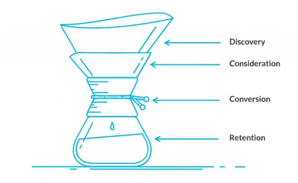 #Metrics for Measuring #ContentMarketing Success:  http:// bit.ly/2yKmUUG  &nbsp;   on @InteranaCorp via @NikkiElizDemere #ContentStrategy <br>http://pic.twitter.com/SubQeddKR8