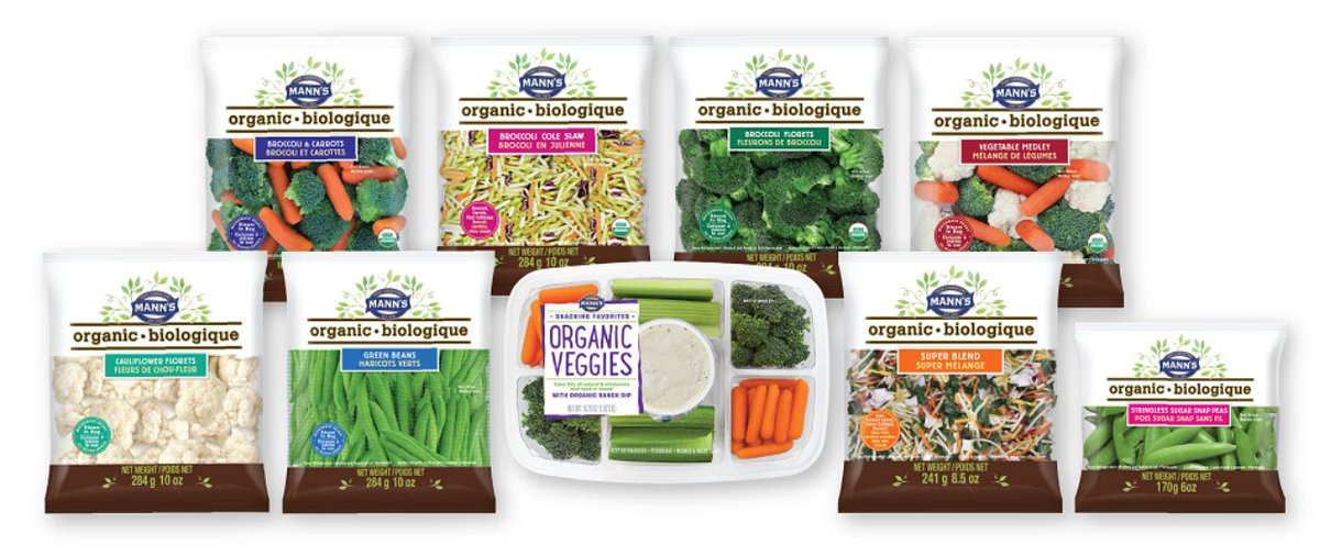 Major Grocers Recalling Vegetables In A Food Safety Scare (Video) #SFLR #BI  http:// ow.ly/VvlD30g5dEu  &nbsp;  <br>http://pic.twitter.com/0oNVgEBAgF