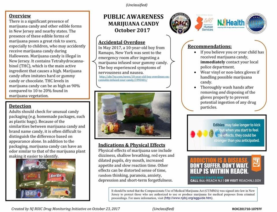 Drugs or poison in the sweets The Halloween urban legends that – Drug Brochure