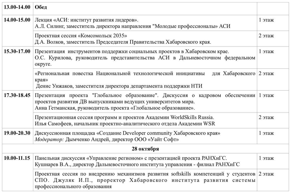 Программа для редактирования базы данных в pro evolution soccer 2010