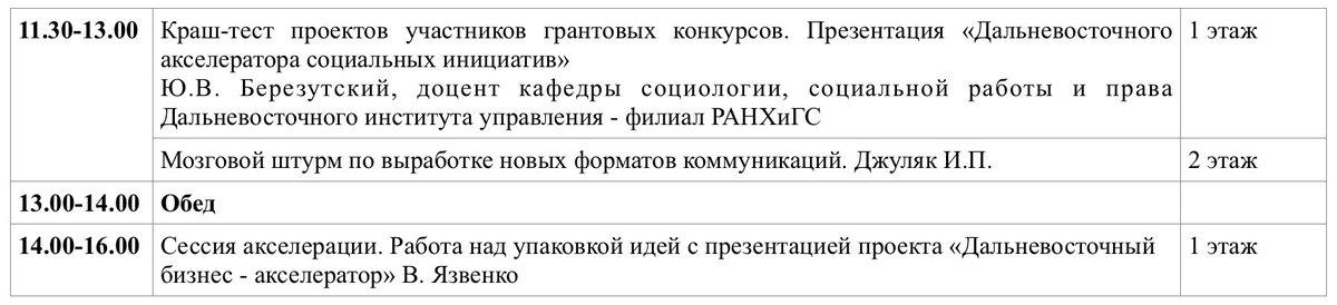 Программа консультант плюс постановление 439