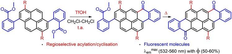 Chemistry on Twitter: