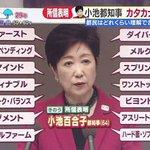 小池百合子はカタカナ語ばかり使っているけど?40年前に赤塚不二夫の漫画でもあった!