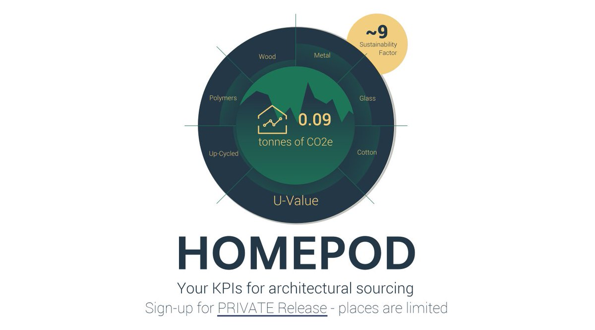 Home is where you measure your C-footprint #homepod #startups #proptech #climatechange #building #BIM #architecture #iasi #Romania #diaspora<br>http://pic.twitter.com/eeBhkOpQcB